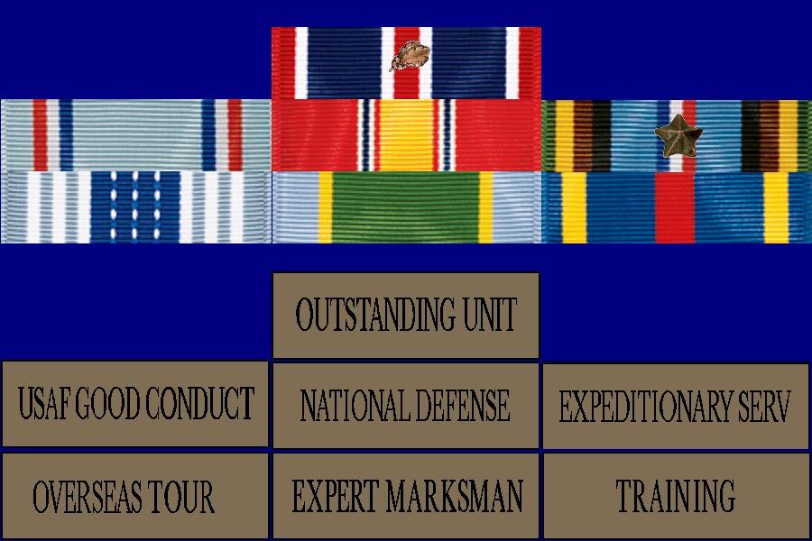 Consecutive Overseas Tour Air Force
