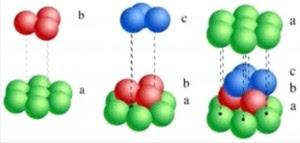 Kimia Anorganik UNY