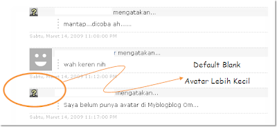 avatar mybloglog tidak sama ukurannya