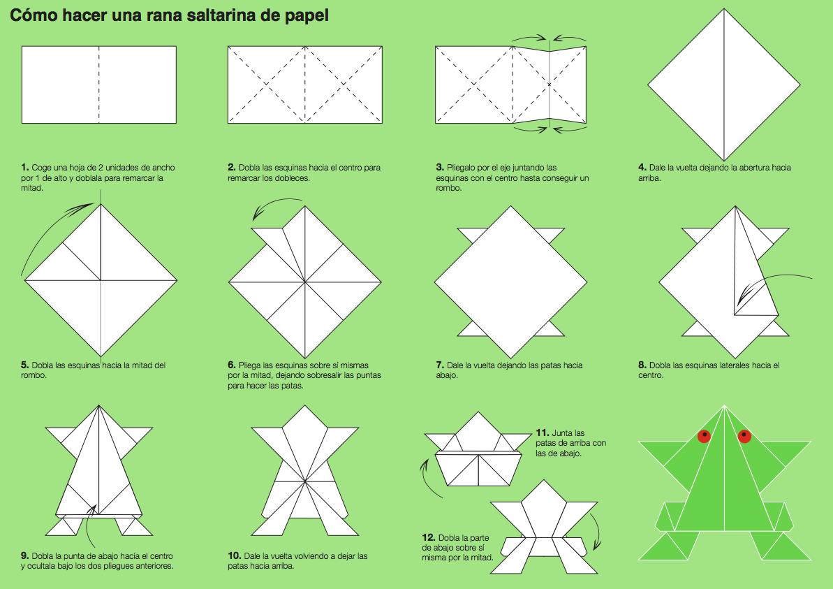 Оригами простые схемы лягушка