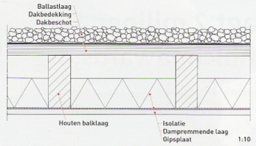 Keuken Uitbouwen Kosten : Bouwfuzz: Foute dakconstructie uitbouw woning
