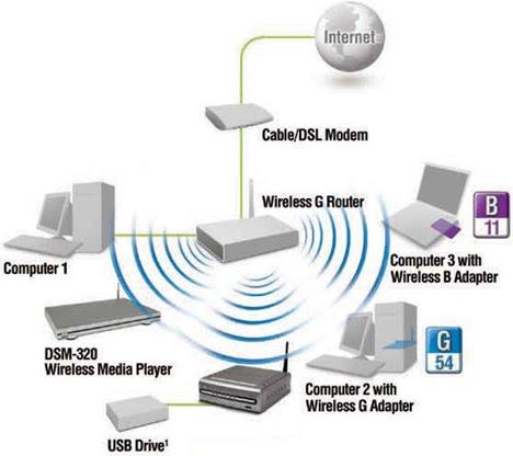 Redes fran cisco ccna3 cap tulo 7 for Bankia acceso oficina internet empresas