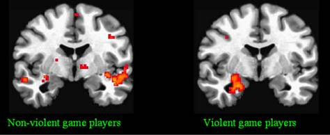 violence in video games do not affect agression Violent video games increase aggression  that vvgs do not cause aggression behavior  vvgs cause aggression and violence are not valid because that the.