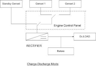 Praktek kerja industri infratel sbt cme catu daya pengertian dg pengertian jumlah cc dalam mesin jumlah cc mesin adalah jumlah volume langkah torak diukur didalam silinder yang merupakan perkalian antara ccuart Choice Image