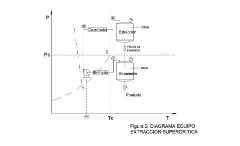 external image Equipo+Extracci%C3%B3n+-+Punto+Cr%C3%ADtico.jpg