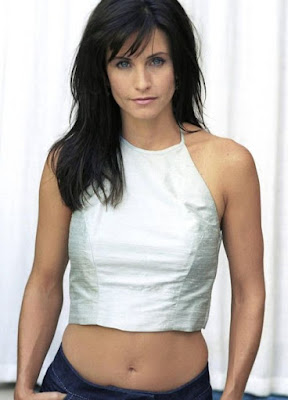 Courteney Cox Wikipedia