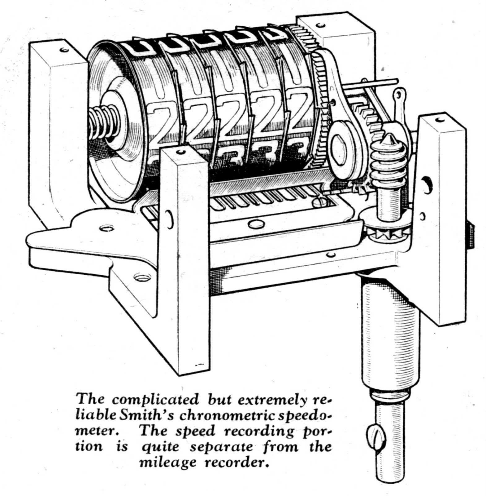 The Velobanjogent: The Vincent speedometer.....