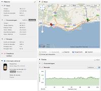 Track GPS BTT VRSA-Sagres (Ecovia)