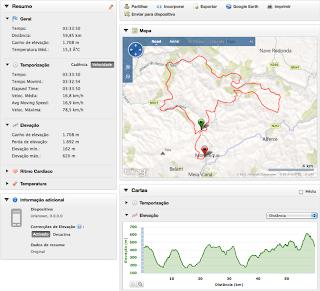 Track GPS BTT Maratona Monchique 2010