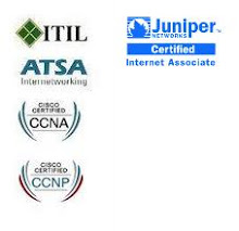 Current Certifications