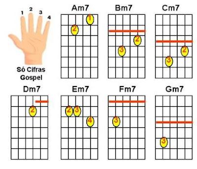 Acordes menores com sétima para violão