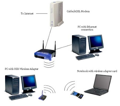 wireless network scheme