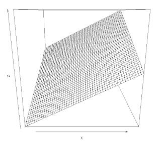 Grafik Tiga Dimensi