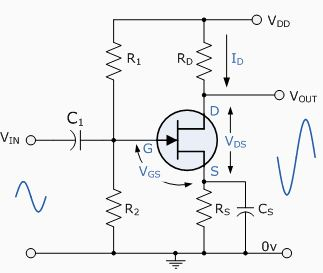 15 field effect transistor conocimientos jfet amplifier the circuit consists of an n channel jfet but the device could also be an equivalent n channel depletion mode mosfet as the circuit diagram would be the ccuart Choice Image