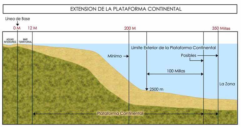 definicion de ambientes: