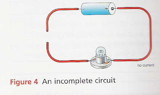 When The Button B Is Pressed Electricity Flows Around Circuit And Torch Bulb Glows Released Stops