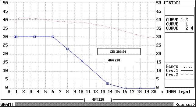 diagramas de sistema de encendido electrico