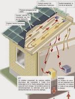 schema chauffage toit en verre