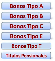 Tipos de Bonos Pensionales