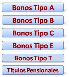 Tipos de Bonos Pensionales
