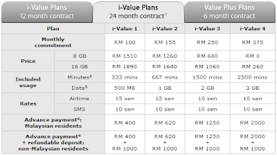 Maxis iPhone 3G - 24 months contract