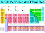 Tabela Virtual 1