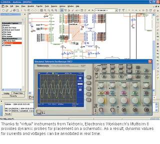 Multisim software