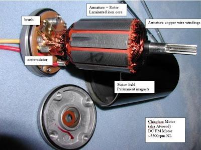 psc motor wiring diagram images brushless motor wiring diagram besides rc 15 brushless motors as well