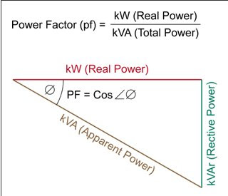 power factor correction ~ Electrical Engineering Tour