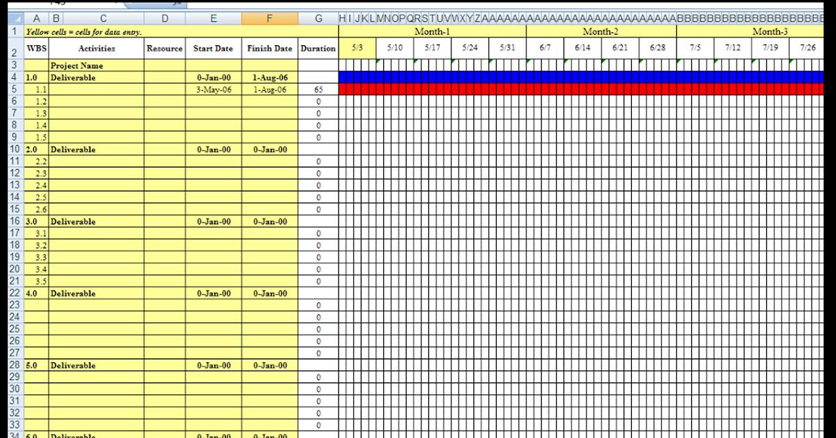 Excel gantt chart template 2010 2
