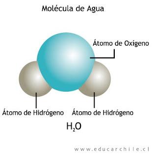 http://3.bp.blogspot.com/_2h_m_HTC0ps/TJqbtQZ6XDI/AAAAAAAAAEA/NHSWc9IsBa8/s1600/Molecula+de+agua.jpg