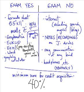 Maths Paper 1 Study Guide Grade 12