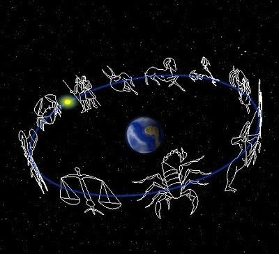 http://3.bp.blogspot.com/_2ijVnE-NxZc/S7NlVzneDeI/AAAAAAAABPY/YY_KAJWJUpU/s1600/zodiac3.jpg