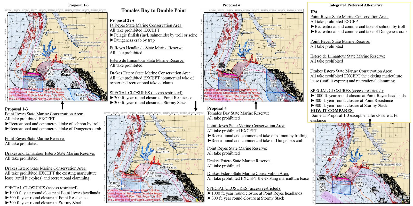 Tomales Bay to Double Point