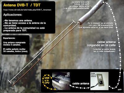 Antena de TDT casera