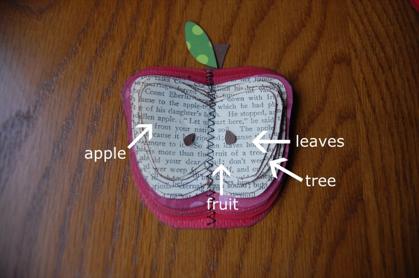Make an apple out of book paper  [NoBiggie paper crafts]