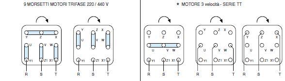 Schema Elettrico Motore Trifase 2 Velocità : Il meglio di potere collegamento motore elettrico trifase