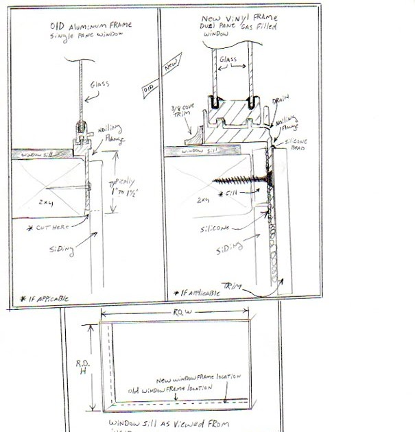 How Much Do New Dual Pane Windows Cost Replacment Windows