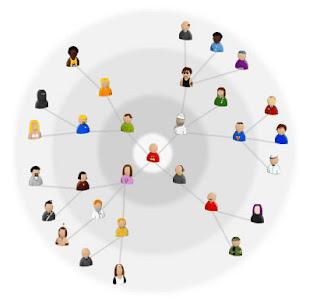 Se noi siamo al centro del mondo, perché gli altri sono periferia?
