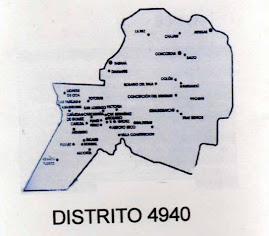 Nuestro Distrito