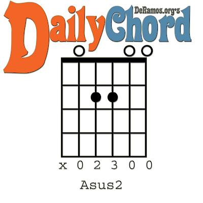 Chord Du Jour Asus2 Guitar Beginner