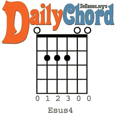 Chord Du Jour Esus4 Guitar Beginner