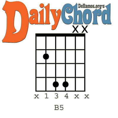 Chord Du Jour Lesson 33 Power Chords In B Minor Guitar