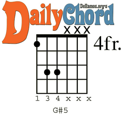 Chord du Jour: Lesson #39: Power Chords in F# Minor (Guitar ...