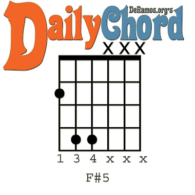 Chord Du Jour Lesson 39 Power Chords In F Minor Guitar