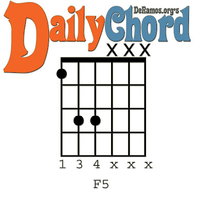 Chord du Jour: Lesson #76: Power Chords in F Minor (Guitar, Beginner ...
