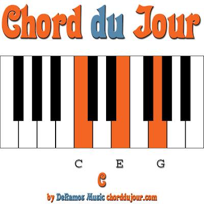 Chord Du Jour C Chord Piano