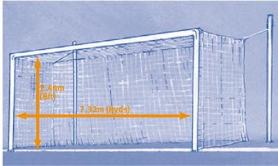 Широчината и дължината на футболната врата