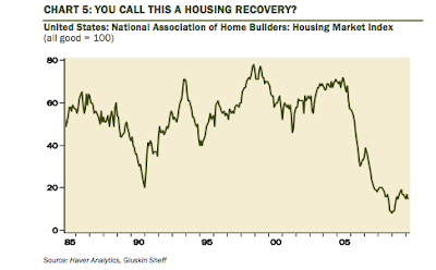 Peter Schiff: Very Good Reason to Believe Home Prices Will Collapse chart