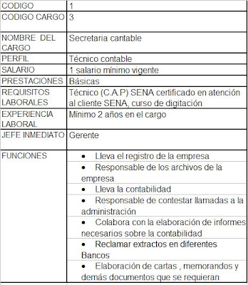 Manual de procedimientos de un restaurante de mariscos for Manual de procedimientos de un restaurante